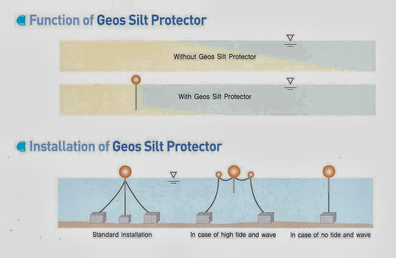 geos silt protector